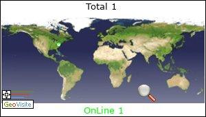 information traffic